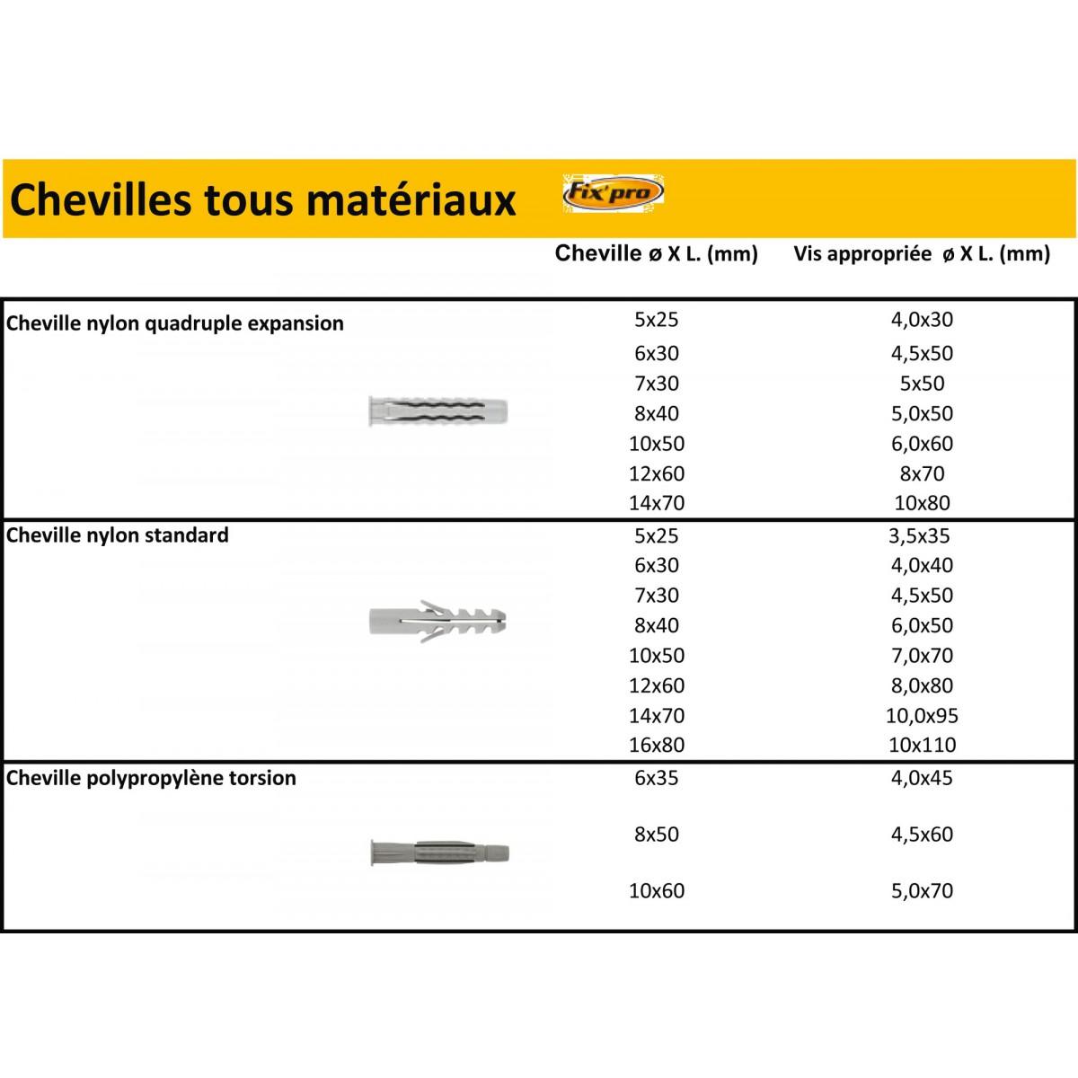 Cheville polypropylène Torsion Fix'Pro - Longueur 50 mm - Diamètre 8 mm - Vendu par 100