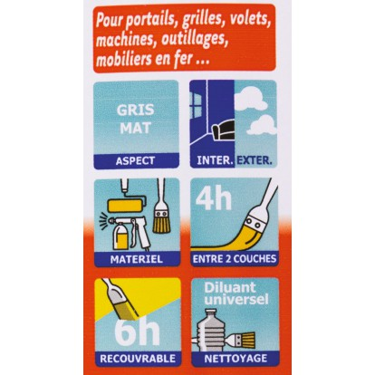 Antirouille minium gris Julien - Boîte 500 ml