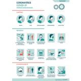 Panneau Conseils et astuces COVID 19 - Rigide - A4